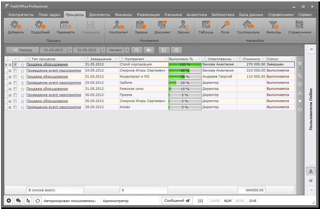 Crm система для полиграфии битрикс оптимизация запросы