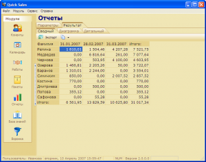 отчет по продажам в виде таблиц в CRM программе